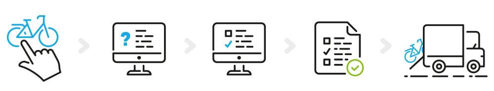 Targo-betaalgemak-proces-nieuw.jpg