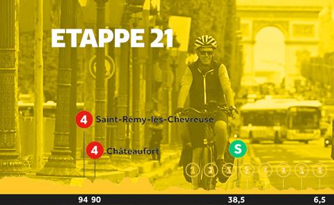 190706-Blog-etappe21.jpg