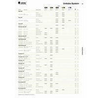 Continental Bib Tour 2x18-25 S42 Binnenband