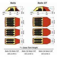 Hilleberg Nallo 3 GT Driepersoonstent