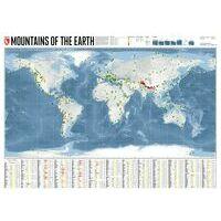 Marmota Maps Wandkaart Mountains Of The Earth