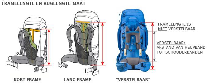 53ca81882ed Keuzehulp Backpacks & Reistassen | Zwerfkei.nl